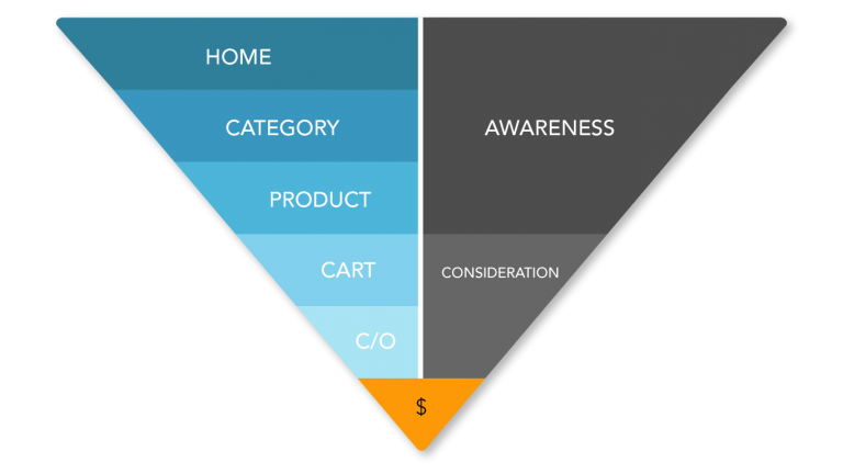 increasing subscribers - multichannel touchpoints