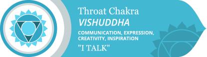 Throat Chakra Vishuddha Symbol Meaning