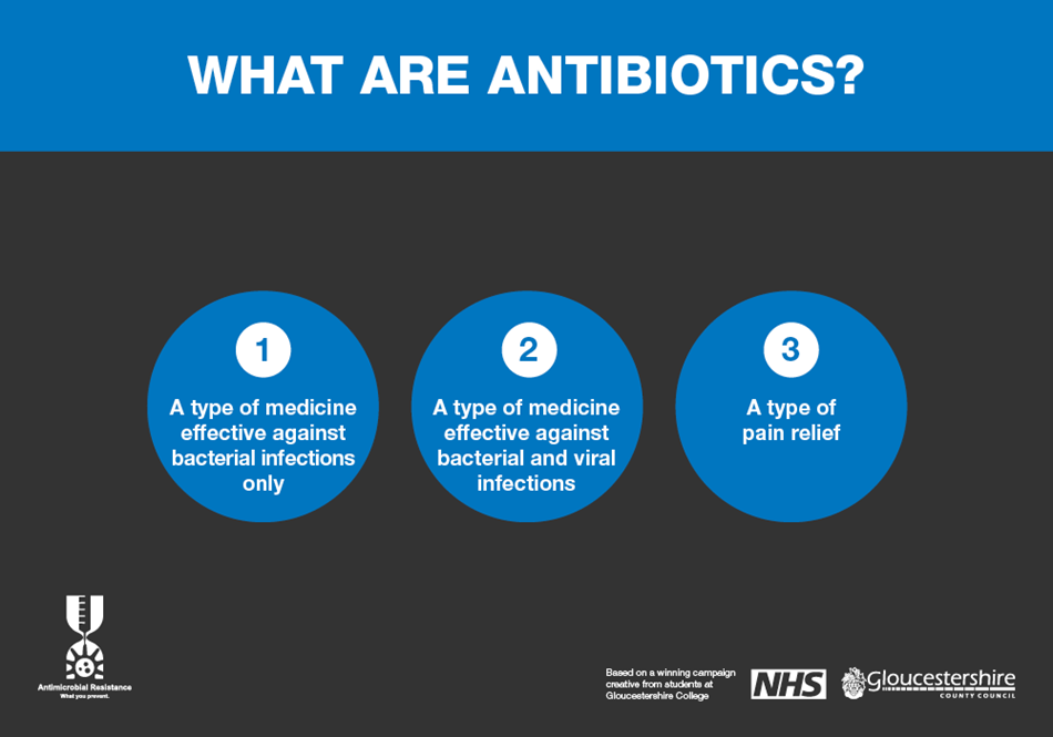 Image result for what are antibiotics