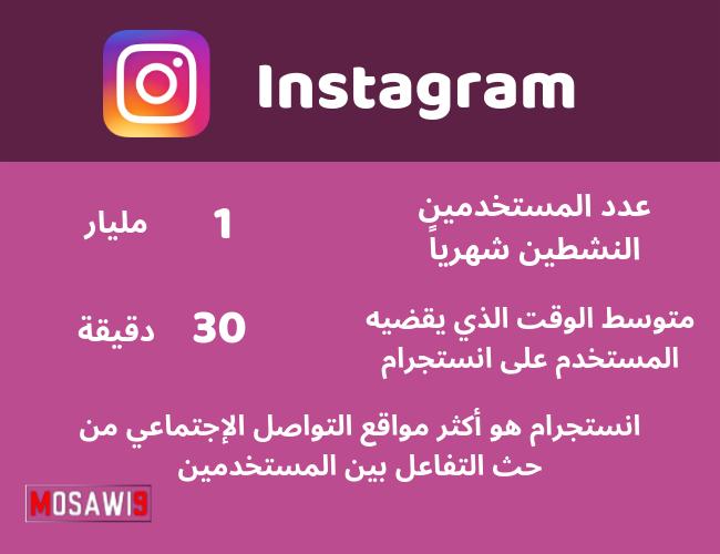 Instagram Free traffic - الترافيك المجاني عن طريق Instagram
