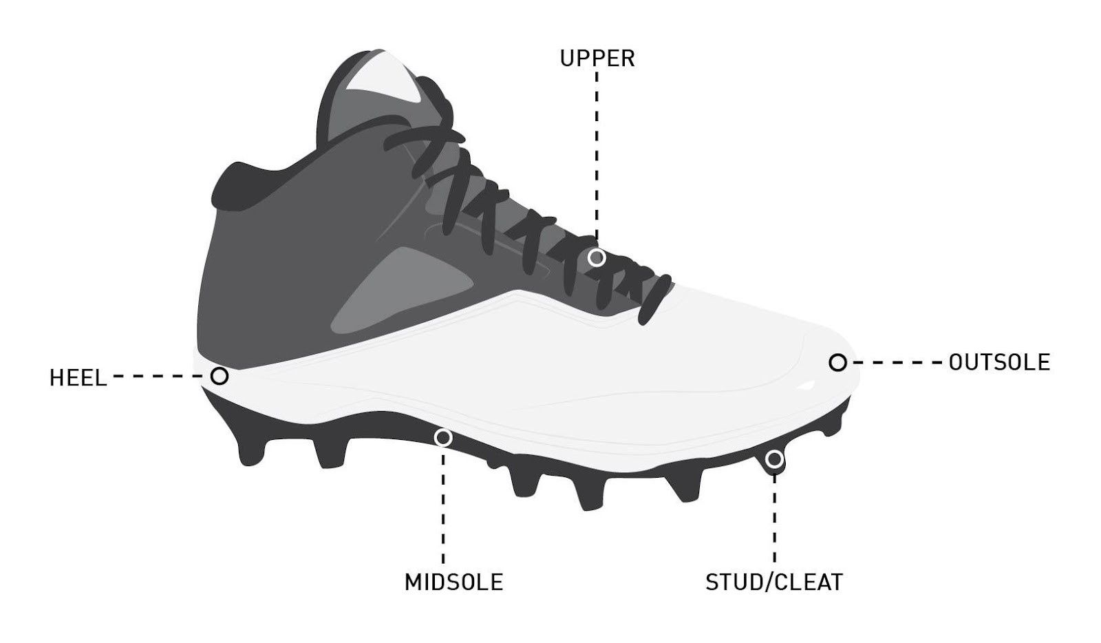 Image result for Materials of football cleats