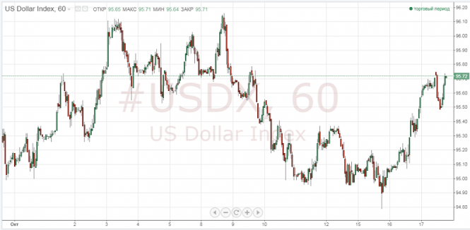 How will the dollar show itself in the foreseeable future?