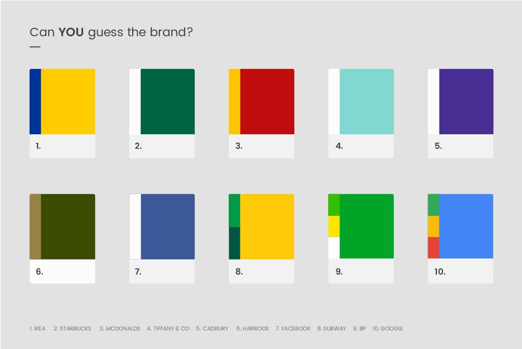 Estudo de reconhecimento de marca através da cor realizado pela Reboot, brand recognition