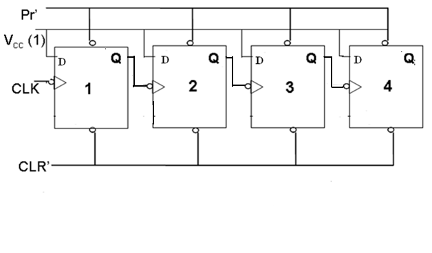 vhdl and verilog codes  asynchronous counter using d flipflop