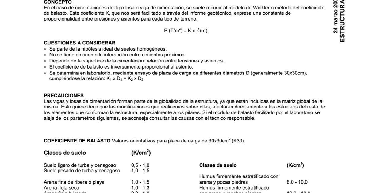 Coeficiente De Balasto Pdf Google Drive