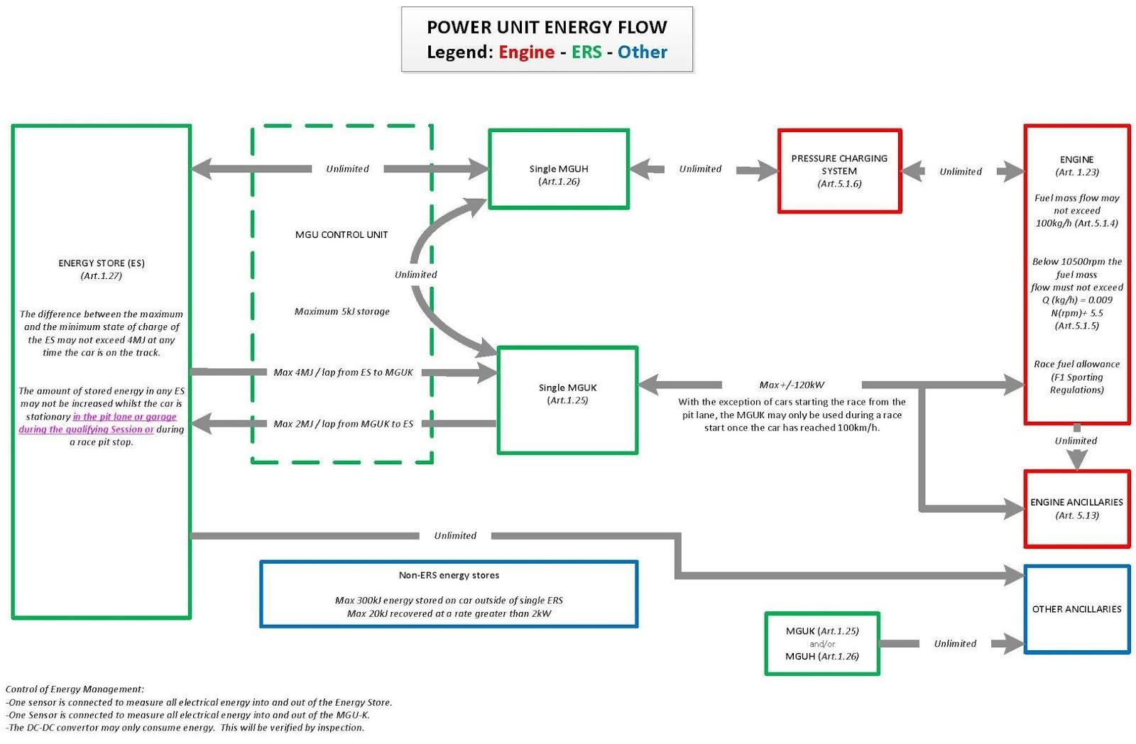 gi4_N8TzD2fhVc6c_E7B7BpMPRTPblU_A8ZW7rKEuw3TPWm249kXa dVtzgaHEUcrZ aSDskMHX50J4PACa4cjkRGbY5tbuL0zXP3y TSkVEICDQQj4Z3PWOj2jF0a3H0GZq7cNQ energy recovery system fundamentals and taking a look at ferrari's