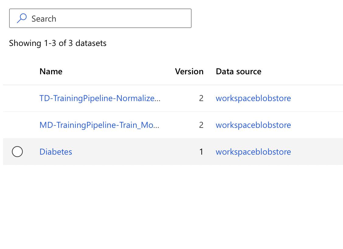registered dataset Machine learning azure