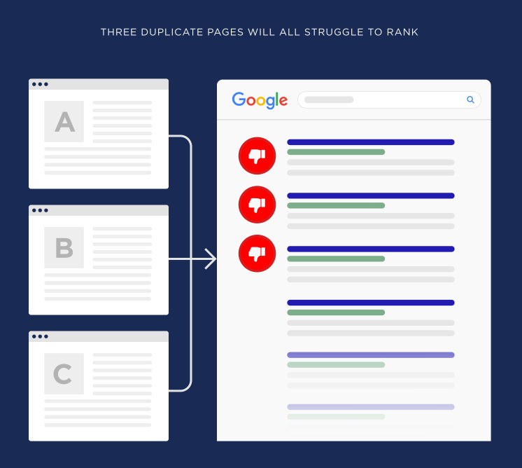 SEO problems to deal with in 2020