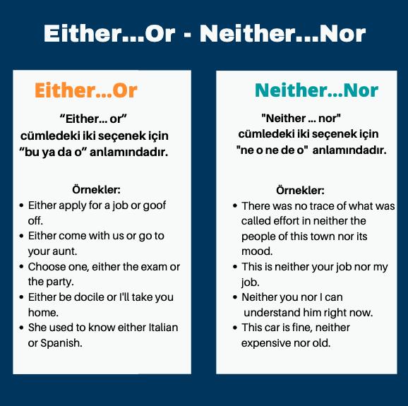 İngilizcede Either, Neither Kullanımı ve Örnek Cümleler   Özel Ders Alanı