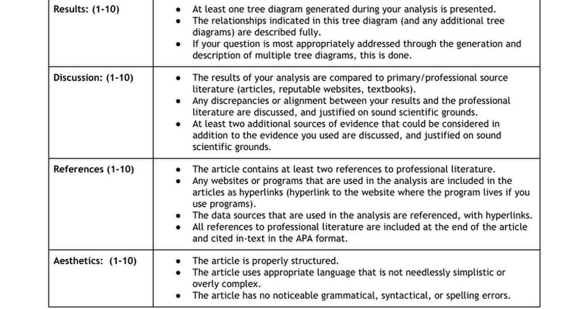 Phylogenetic analysis article guidelines google docs ccuart Images