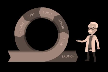 QA testing process