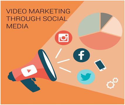 Video Marketing trends Through Social Media