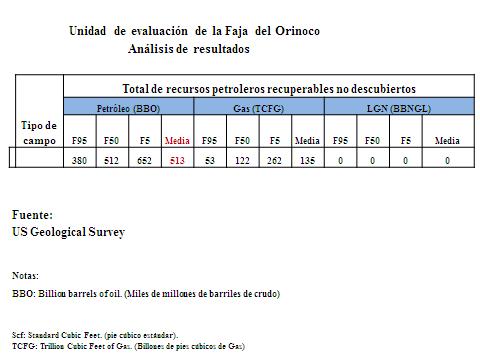 https://www.aporrea.org/imagenes/2017/10/potella2.png