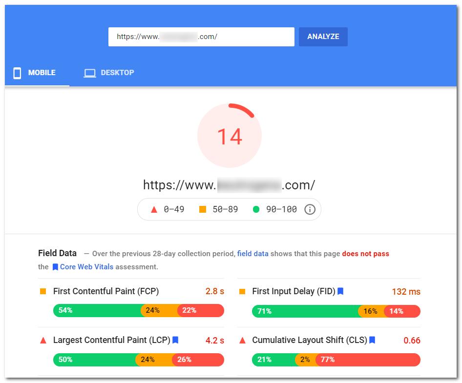 Google Core Web Vitals vs. The CMO 2