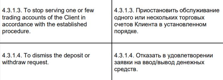 Детальный обзор форекс-брокера Vizavi с анализом отзывов пользователей