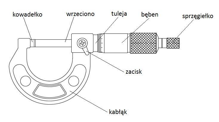 budowa mikrometru.jpg