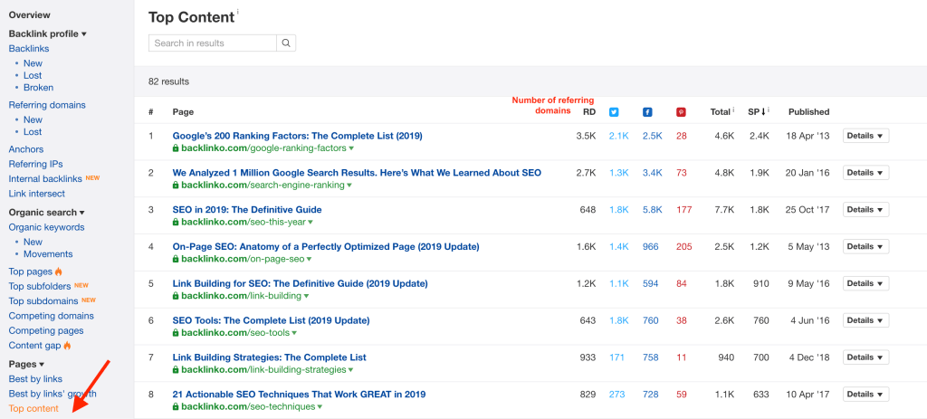 seo for startups: ahref screenshot 1