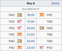 PSG Talon lên tiếng cà khịa Riot sau màn thay đổi lịch đấu mang tính o bế cho RNG - Ảnh 1.
