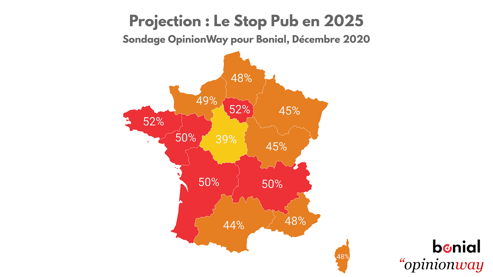 Sondage Opinionway bonial carte de france projection 2025 stop pub
