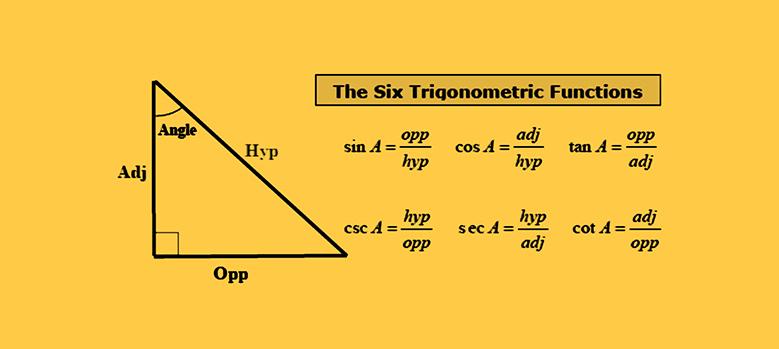six trigonometry functions