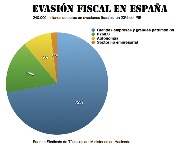 evasionfiscal.png