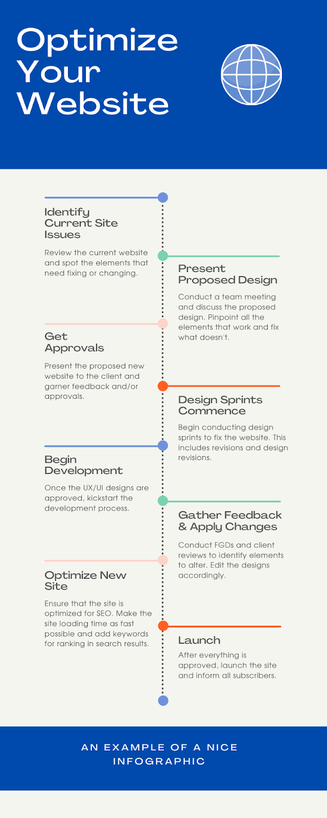 website optimization infographic