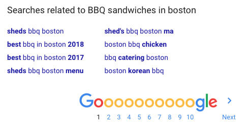 local seo for restaurants related keywords
