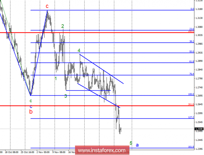 Wave analysis of GBP / USD for December 12th. An unsolved question on Brexit does not give a pound a chance to build an uptrend