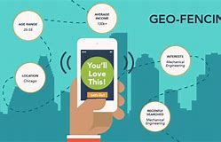 Geofencing advertising companies