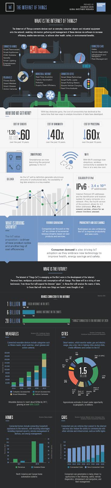 infographic-800x3188