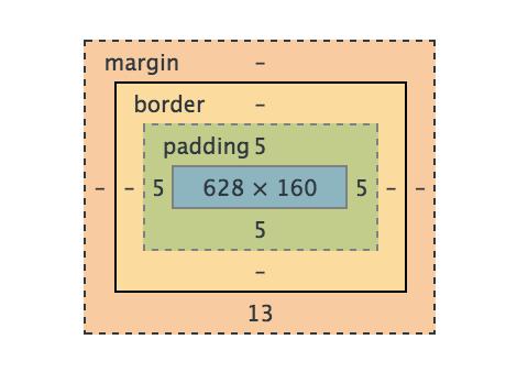 el-padding-border-margin