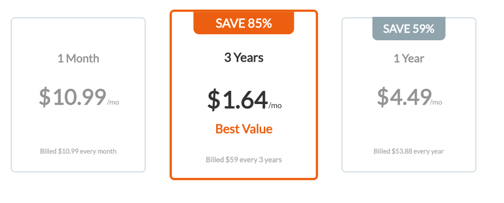 ZenMate pricing and plans