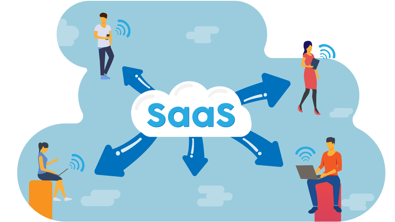 What is SaaS and how entrepreneurs can use it to propel their product vision