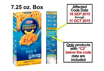KRAFT FOODS GROUP VOLUNTARILY RECALLS SELECT CODE DATES AND MANUFACTURING CODES OF KRAFT MACARONI & CHEESE BOXED DINNERS DUE TO POSSIBLE METAL PIECES