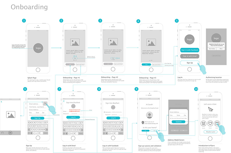onboarding-wireframes-christinecruz.png