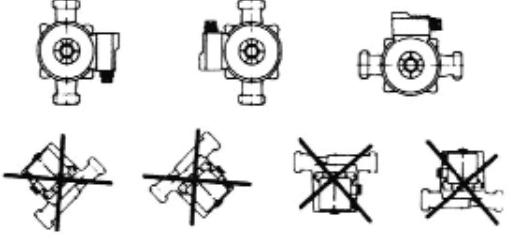 Присоединение к магистрали циркуляционного насоса с фланцевым соединением Jemix WRF - 40/12
