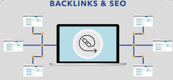 Cần phải chia sẻ backlink nhiều để Website nhanh chóng có mặt trong bộ máy tìm kiếm