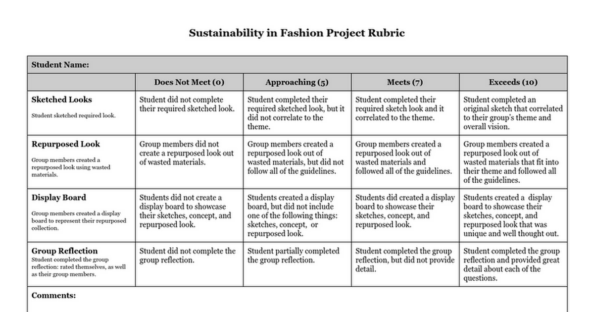 group project rubric Elementary teamwork rubric contributed little to the group effort during the project performed all duties of assigned team role and contributed knowledge.
