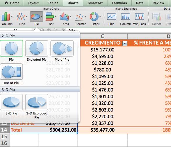 cómo crear un reporte de ventas paso a paso