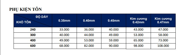 Bảng giá phụ kiện tôn 2021