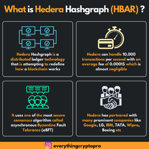 A Quick Overview of Hashgraph