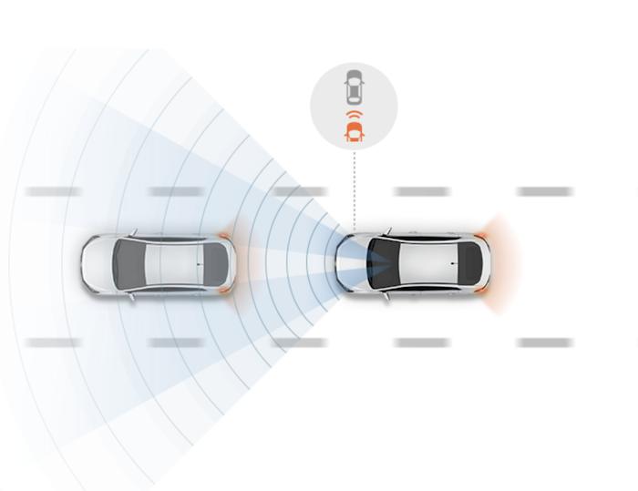 รูปแบบการทำงานของ ระบบเบรกอัตโนมัติแบบอัจฉริยะของ Hyundai