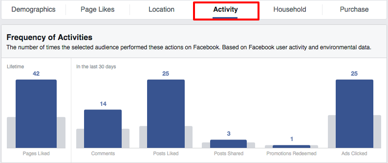 how to use facebook as another user
