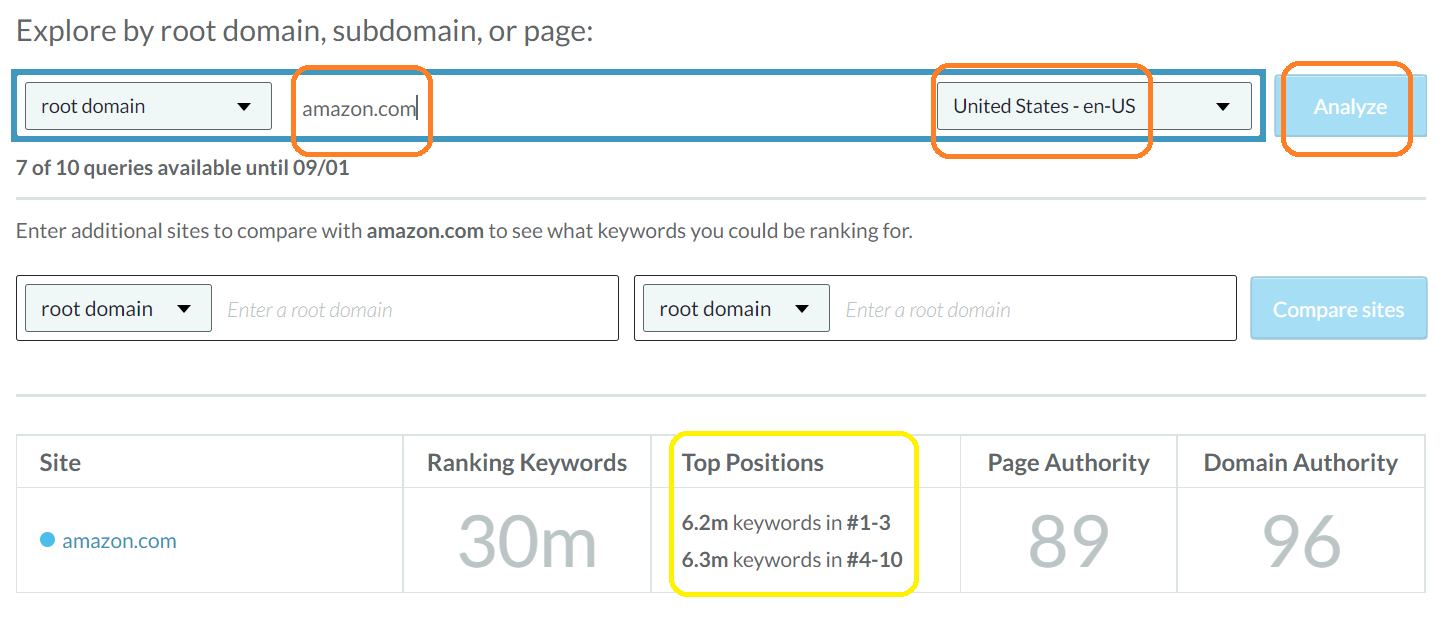 Calculating Revenue from SEO