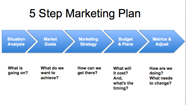 marketing plan.png