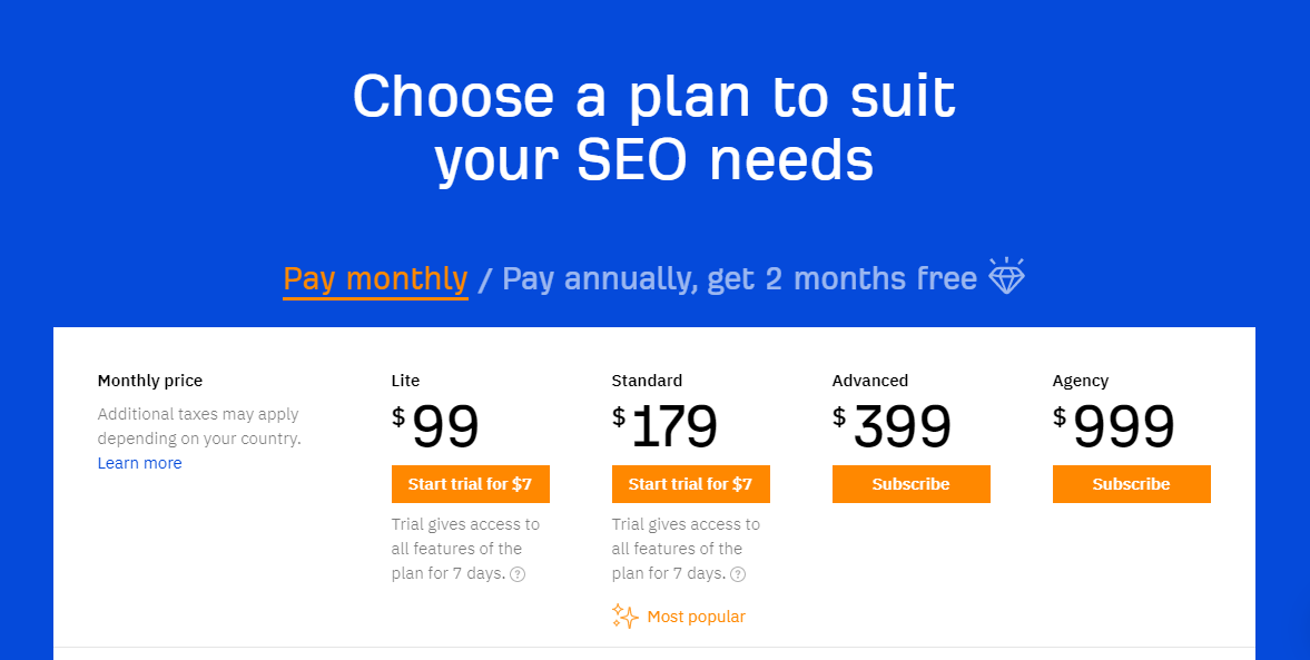 What is SEO, Ahrefs pricing
