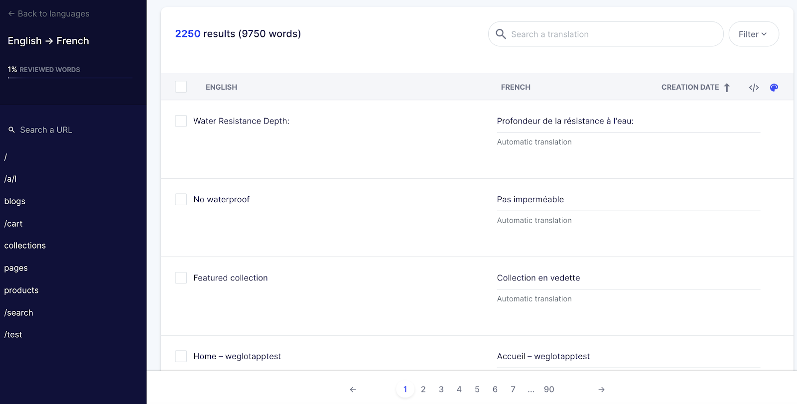 Shopify translations list