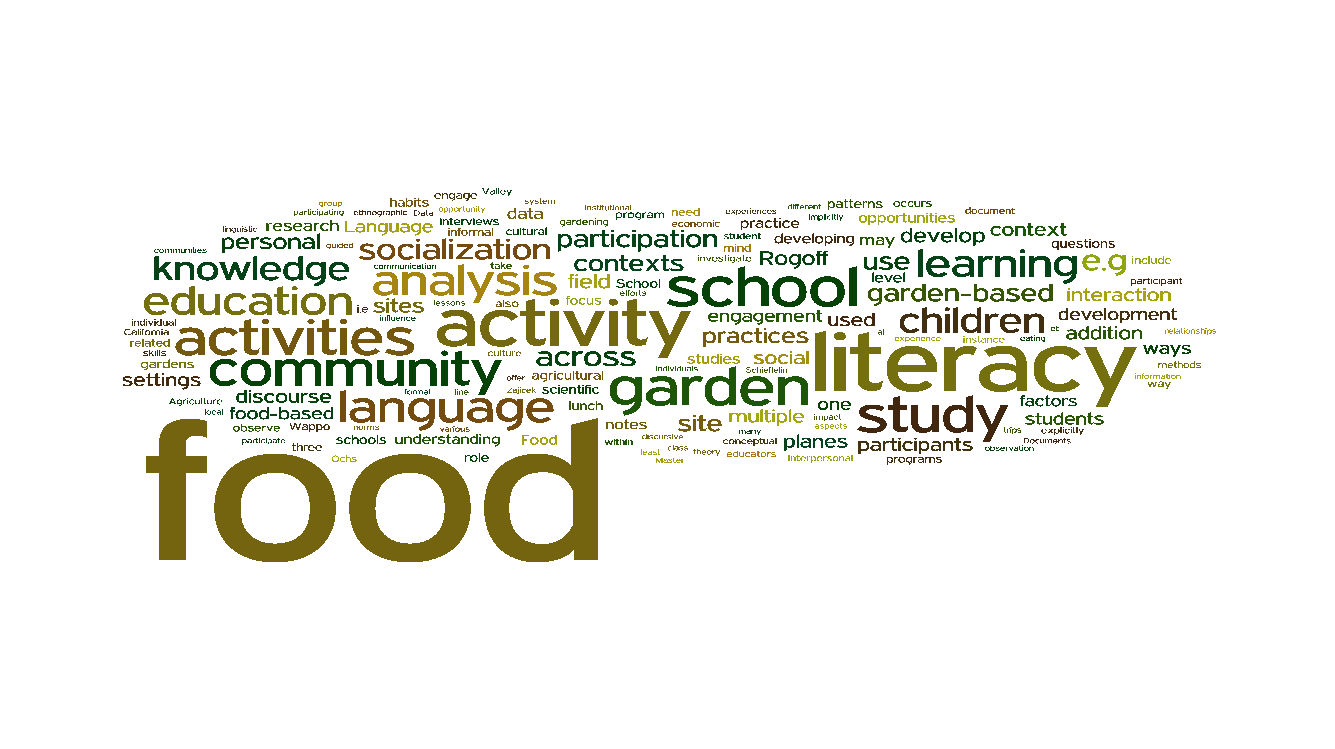 Paper 2 Wordle (real).pdf