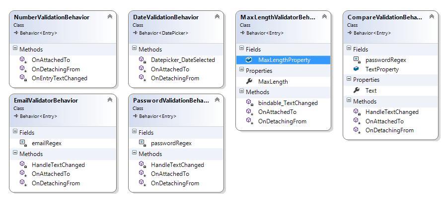 DevEnvExe Com/Xamarin: Input Validation in Xamarin Forms Behaviors