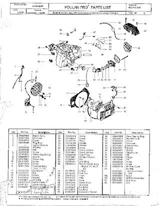 Husqvarna 445 chainsaw repair manual